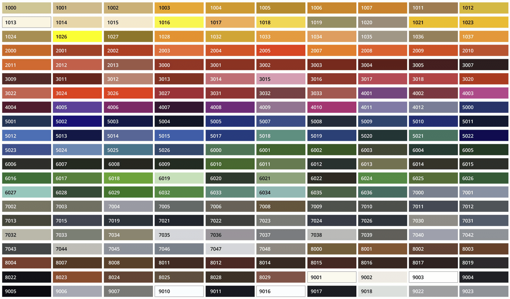 RAL kleuren spuiten blokhut